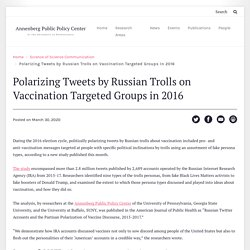 Polarizing Tweets by Russian Trolls on Vaccination Targeted Groups in 2016