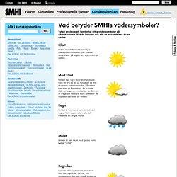 Vad betyder SMHIs vädersymboler?