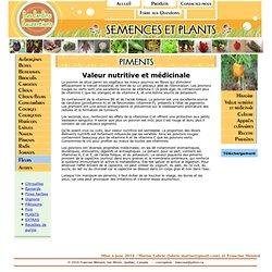 Les jardins laurentiens - Valeur nutritive et médicinale du piment