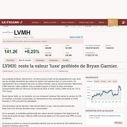 LVMH: reste la valeur 'luxe' préférée de Bryan Garnier