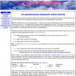 Le questionnaire Schwartz Value Survey