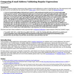 Comparing E-mail Address Validating Regular Expressions