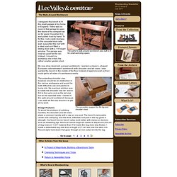Woodworking Newsletter