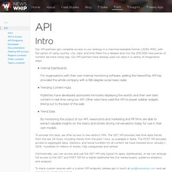 API: Extract Valuable Insights with Complete Data Access
