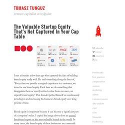 The Valuable Startup Equity That's Not Captured in Your Cap Table