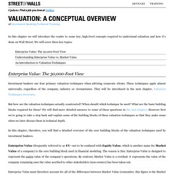 Valuation: A Conceptual Overview