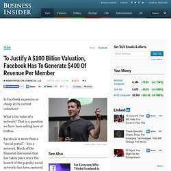 To Justify A $100 Billion Valuation, Facebook Has To Generate $400 Of Revenue Per Member