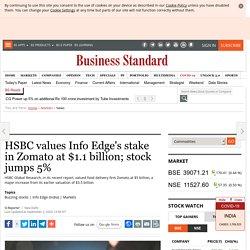 HSBC values Info Edge's stake in Zomato at $1.1 billion; stock jumps 5%