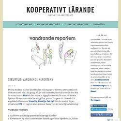 Struktur: Vandrande reportern – Kooperativt Lärande
