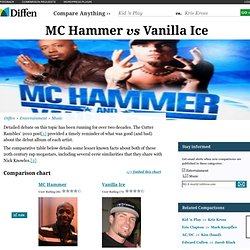 MC Hammer vs Vanilla Ice