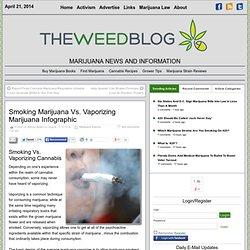 Smoking Marijuana Vs. Vaporizing Marijuana Infographic