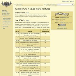 Fumble Chart (3.5e Variant Rule) - Dungeons and Dragons Wiki