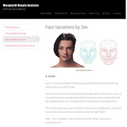 Face Variations by Sex - Marquardt Beauty Analysis