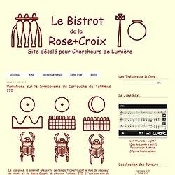 Variations sur le Symbolisme du Cartouche de Tothmes III