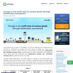 Change in the tariff rates of various goods through Notification amendment
