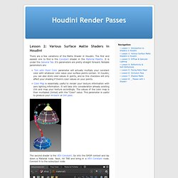 Lesson 2: Various Surface Matte Shaders in Houdini « Houdini Render Passes