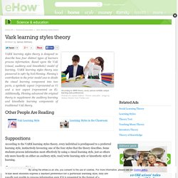 Vark learning styles theory