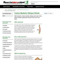 Vastus Medialis Oblique - VMO Rehab