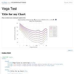 Vega Test