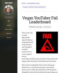 Vegan YouTuber Fail Leaderboard - Ben Hunt