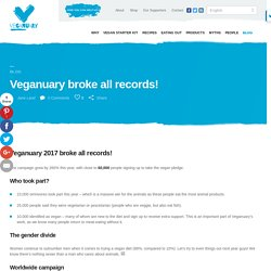 Veganuary broke all records!