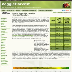 Zone 5 Vegetable Planting Calendar