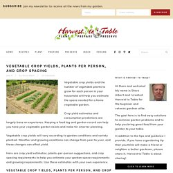 Vegetable Crop Yields, Plants per Person, and Crop Spacing - Harvest to Table