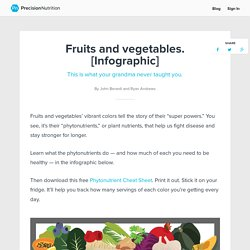 Fruits and vegetables: This is what your grandma never taught you. [Infographic]