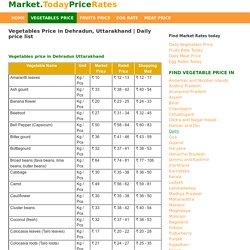 Dehradun Vegetables daily price / Market price list in Uttarakhand today