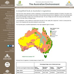 Australia's vegetation - Australian Plant Information