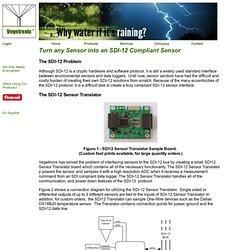 SDI-12 Sensor Engine