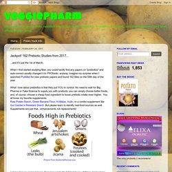 VeggiePharm: Jackpot! 162 Prebiotic Studies from 2017...