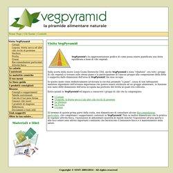 Visita VegPyramid