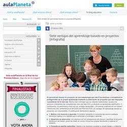 Siete ventajas del aprendizaje basado en proyectos -aulaPlaneta