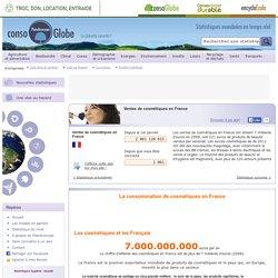 Ventes de cosmétiques en France