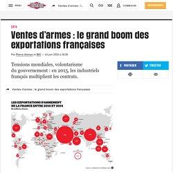 (20+) Ventes d'armes : le grand boom des exportations françaises