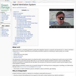 Hybrid Ventilation System - GreenGarageWiki
