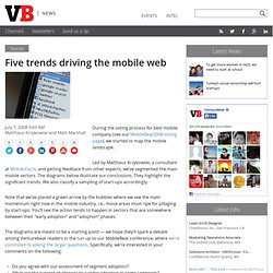 Five trends driving the mobile web