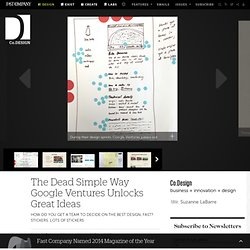 The Dead Simple Way Google Ventures Unlocks Great Ideas