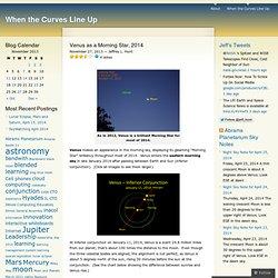 Venus as a Morning Star, 2014