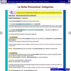 Verbe Pronominal - Catégories