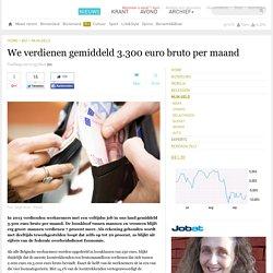 We verdienen gemiddeld 3.300 euro bruto per maand