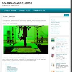 3D-Druck Verfahren mit umfassender Erklärung und Verfahrenseinteilung