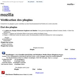 Vérification et mise à jour des plugins