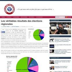 Les véritables résultats des élections régionales