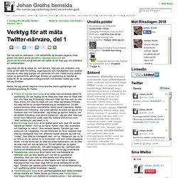 Verktyg för att mäta Twitter-närvaro, del 1 « Johan Groths hemsida