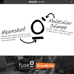 fuse – Mount Vernon Institute for Innovation