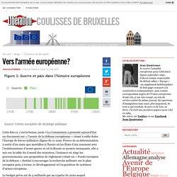 Vers l'armée européenne?