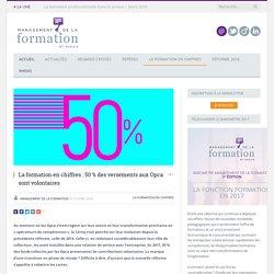 Formation en chiffres : 50% des versements Opca volontaires