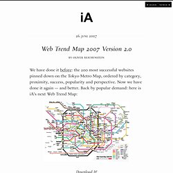 Information Architects Japan » iA Notebook » Web Trend Map 2007